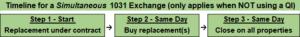 Simultaneous 1031 Exchange Timeline